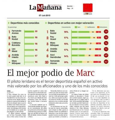 20150707 LA MANANA - El mejor podio de Marc Marquez - Personality Media.jpg