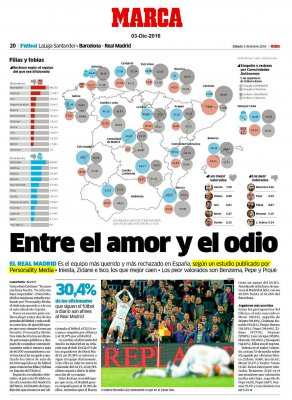 Personality Media - Real Madrid Vs FC Barcelona 2016.jpg